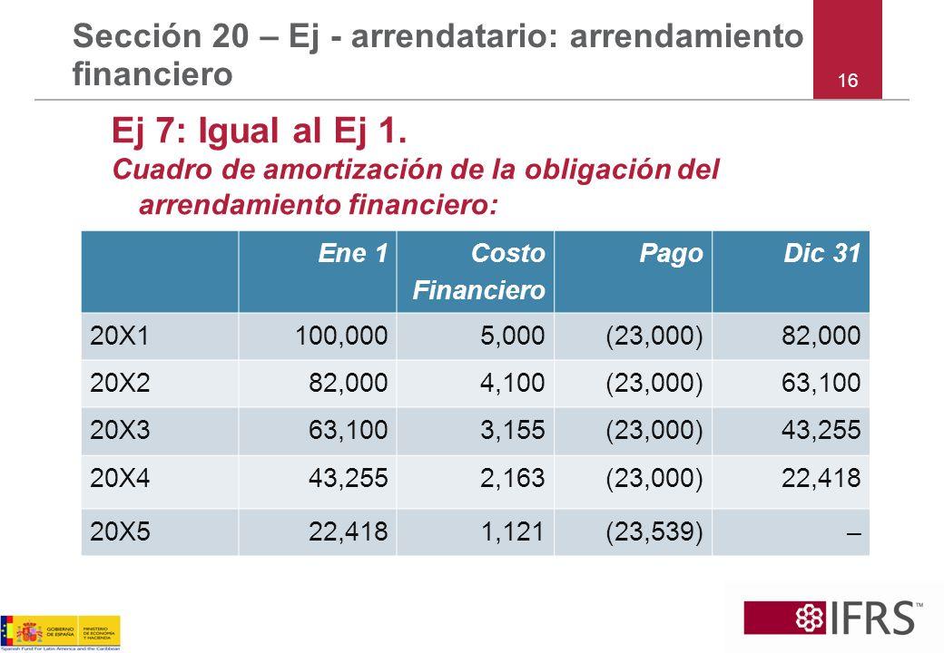 Sección 20 – Ej - arrendatario: arrendamiento financiero Ej 7: Igual al Ej 1. Cuadro de amortización de la obligación del arrendamiento financiero: 16