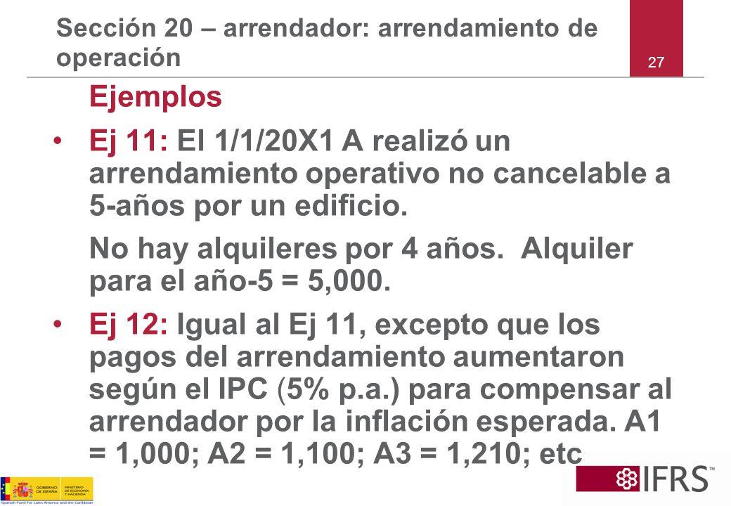 Sección 20 – arrendador: arrendamiento de operación Ejemplos Ej 11: El 1/1/20X1 A realizó un arrendamiento operativo no cancelable a 5-años por un edi