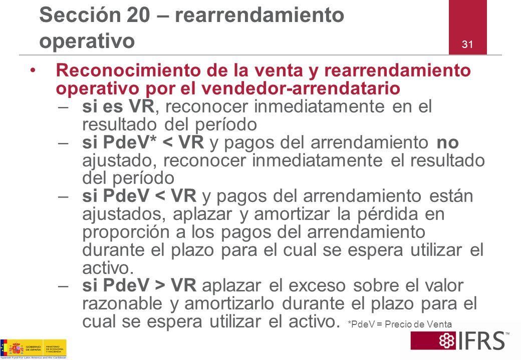 31 Sección 20 – rearrendamiento operativo Reconocimiento de la venta y rearrendamiento operativo por el vendedor-arrendatario –si es VR, reconocer inm