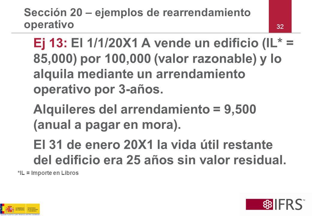 Sección 20 – ejemplos de rearrendamiento operativo Ej 13: El 1/1/20X1 A vende un edificio (IL* = 85,000) por 100,000 (valor razonable) y lo alquila me