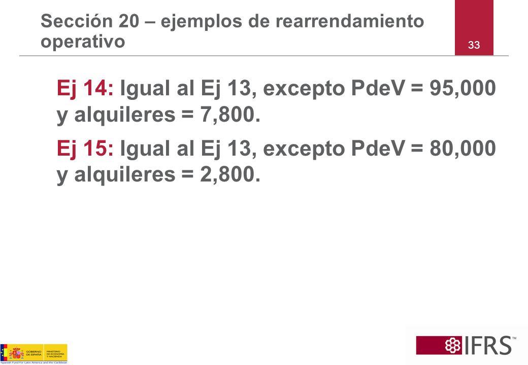 Sección 20 – ejemplos de rearrendamiento operativo Ej 14: Igual al Ej 13, excepto PdeV = 95,000 y alquileres = 7,800. Ej 15: Igual al Ej 13, excepto P