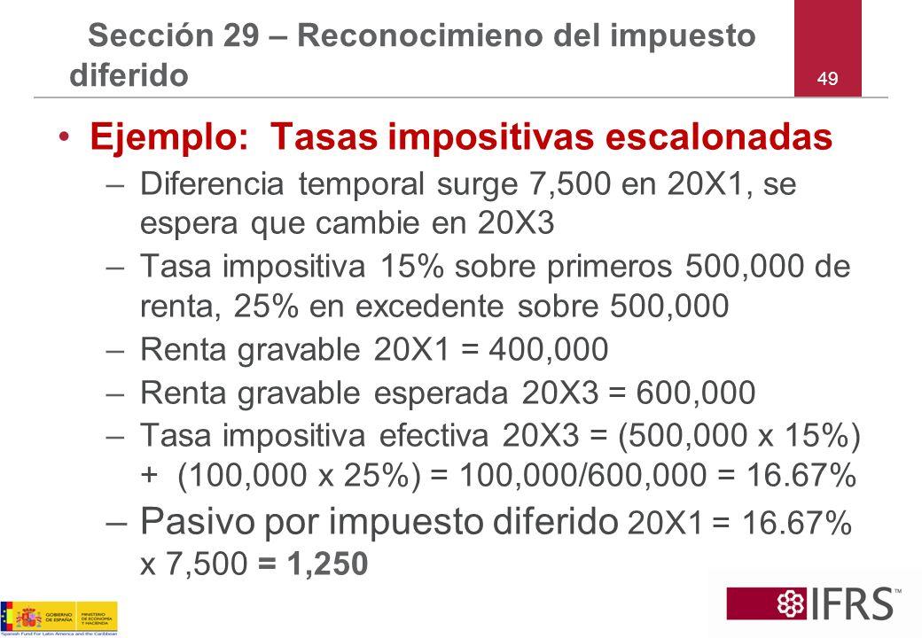49 Sección 29 – Reconocimieno del impuesto diferido Ejemplo: Tasas impositivas escalonadas –Diferencia temporal surge 7,500 en 20X1, se espera que cam