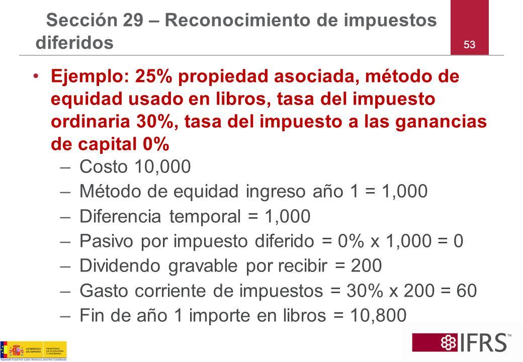 53 Sección 29 – Reconocimiento de impuestos diferidos Ejemplo: 25% propiedad asociada, método de equidad usado en libros, tasa del impuesto ordinaria