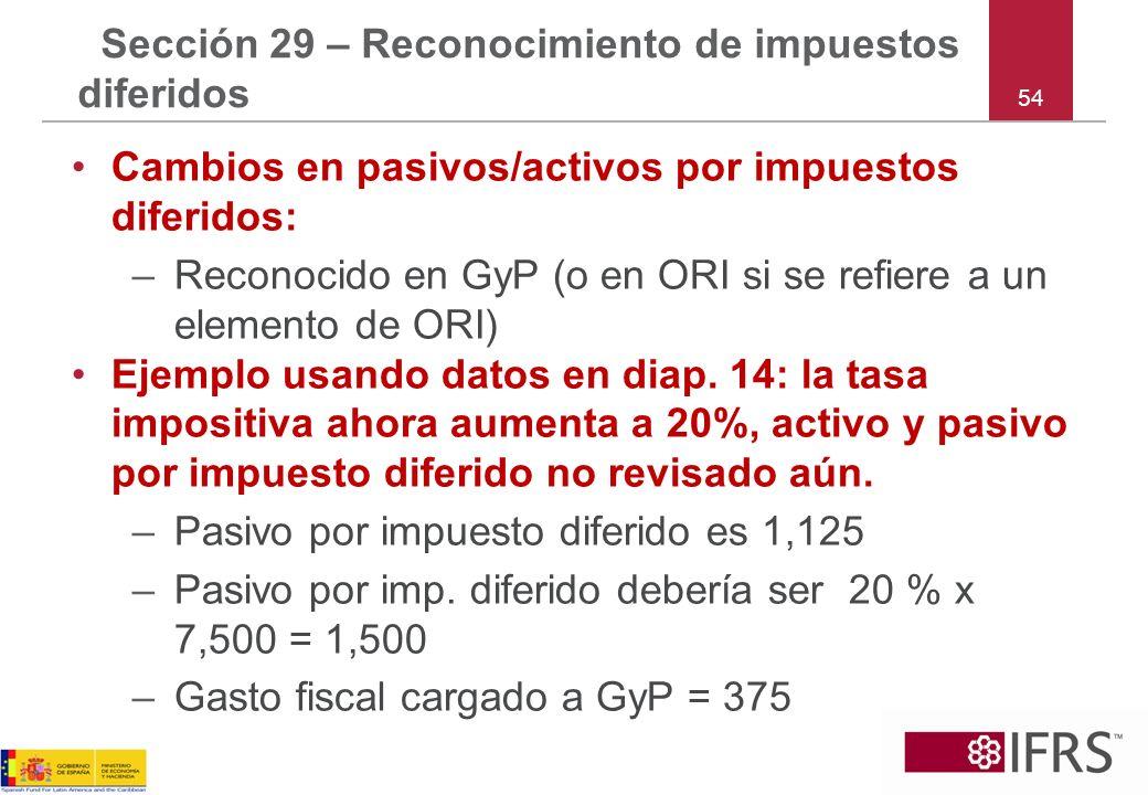 54 Sección 29 – Reconocimiento de impuestos diferidos Cambios en pasivos/activos por impuestos diferidos: –Reconocido en GyP (o en ORI si se refiere a