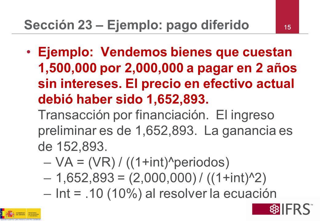 15 Sección 23 – Ejemplo: pago diferido Ejemplo: Vendemos bienes que cuestan 1,500,000 por 2,000,000 a pagar en 2 años sin intereses. El precio en efec