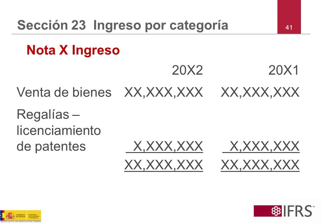 41 Sección 23 Ingreso por categoría Nota X Ingreso 20X220X1 Venta de bienesXX,XXX,XXX Regalías – licenciamiento de patentes X,XXX,XXX XX,XXX,XXX