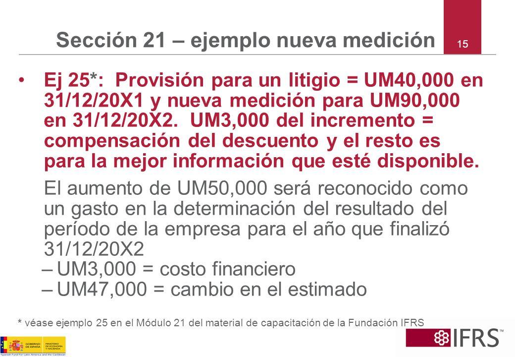 15 Sección 21 – ejemplo nueva medición Ej 25*: Provisión para un litigio = UM40,000 en 31/12/20X1 y nueva medición para UM90,000 en 31/12/20X2. UM3,00