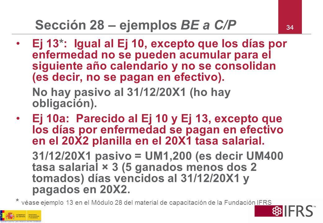 34 Sección 28 – ejemplos BE a C/P Ej 13*: Igual al Ej 10, excepto que los días por enfermedad no se pueden acumular para el siguiente año calendario y