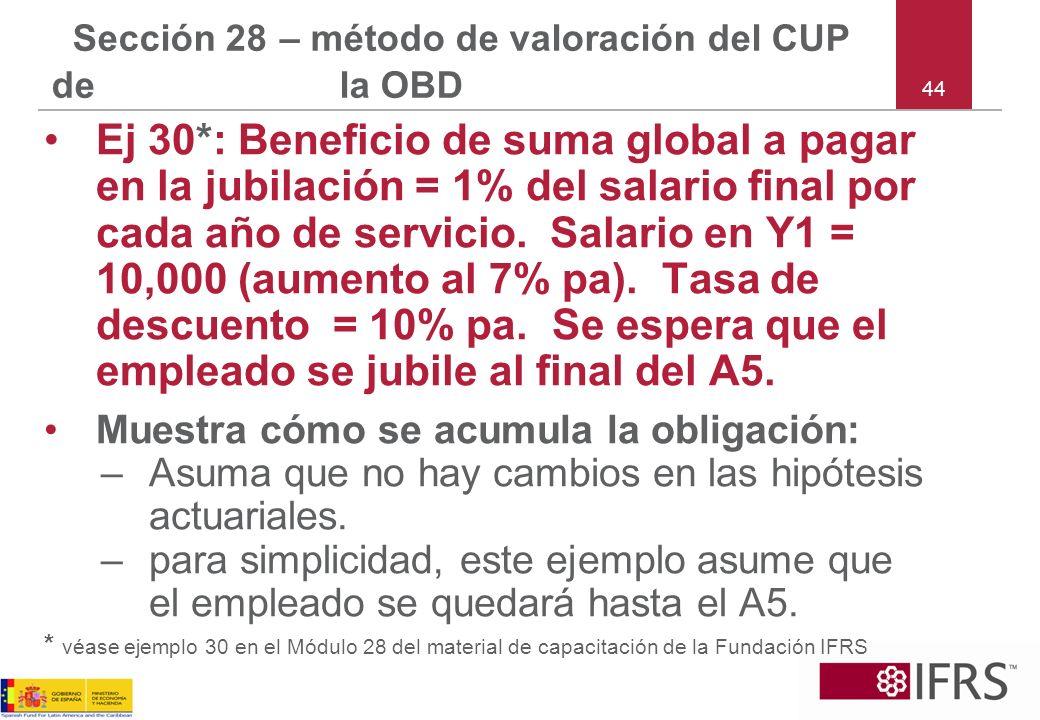 44 Sección 28 – método de valoración del CUP de la OBD Ej 30*: Beneficio de suma global a pagar en la jubilación = 1% del salario final por cada año d