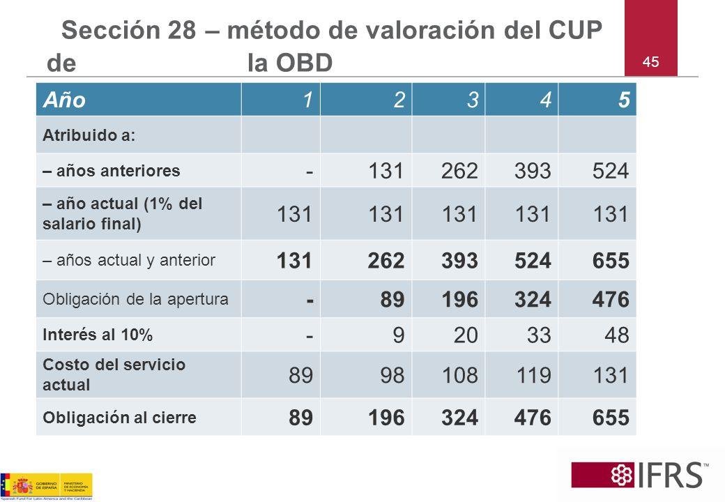 45 Sección 28 – método de valoración del CUP de la OBD Año12345 Atribuido a: – años anteriores -131262393524 – año actual (1% del salario final) 131 –