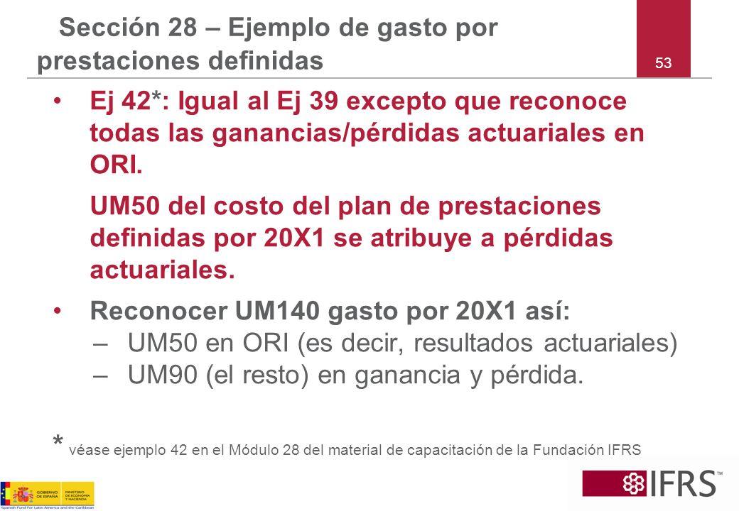 53 Sección 28 – Ejemplo de gasto por prestaciones definidas Ej 42*: Igual al Ej 39 excepto que reconoce todas las ganancias/pérdidas actuariales en OR