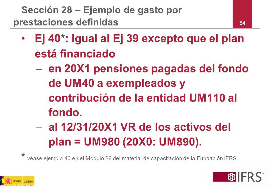 54 Sección 28 – Ejemplo de gasto por prestaciones definidas Ej 40*: Igual al Ej 39 excepto que el plan está financiado –en 20X1 pensiones pagadas del