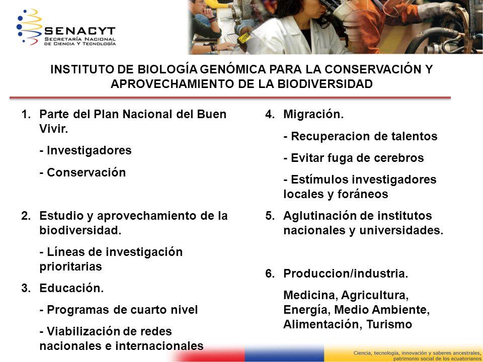 INSTITUTO DE BIOLOGÍA GENÓMICA PARA LA CONSERVACIÓN Y APROVECHAMIENTO DE LA BIODIVERSIDAD 1.Parte del Plan Nacional del Buen Vivir. - Investigadores -