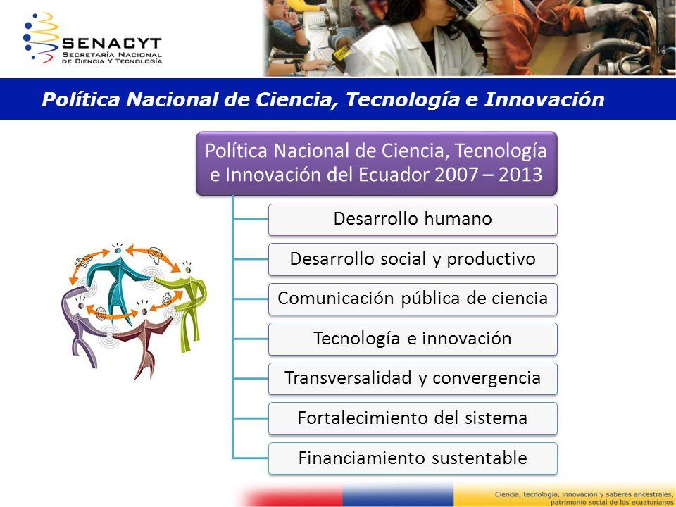 Actores del Sistema (SENACYT Rector) Academia de Ciencia Propiedad intelectual Comités de Ética Empresas Públicas