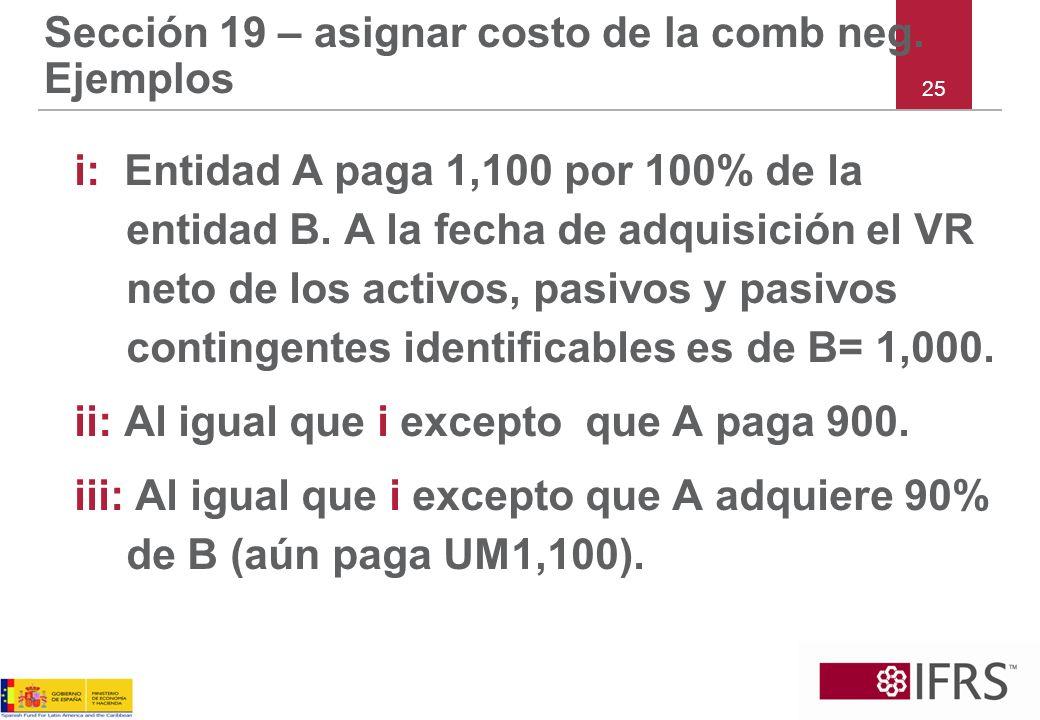 Sección 19 – asignar costo de la comb neg. Ejemplos i: Entidad A paga 1,100 por 100% de la entidad B. A la fecha de adquisición el VR neto de los acti