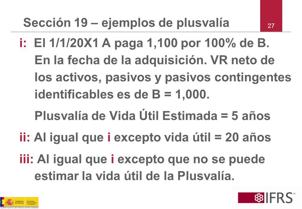Sección 19 – ejemplos de plusvalía i: El 1/1/20X1 A paga 1,100 por 100% de B. En la fecha de la adquisición. VR neto de los activos, pasivos y pasivos