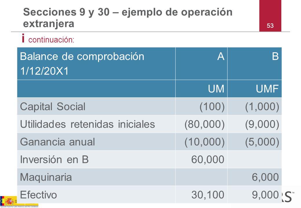 Secciones 9 y 30 – ejemplo de operación extranjera i continuación: 53 Balance de comprobación 1/12/20X1 AB UMUMF Capital Social(100)(1,000) Utilidades