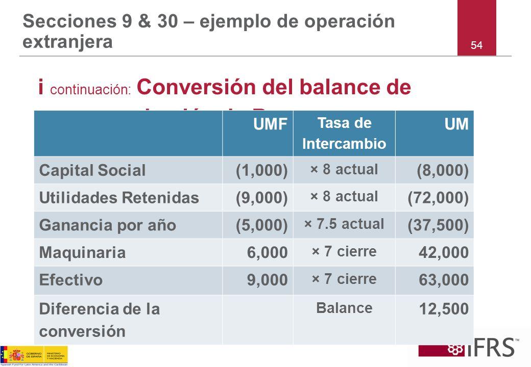 Secciones 9 & 30 – ejemplo de operación extranjera i continuación: Conversión del balance de comprobación de B 54 UMF Tasa de Intercambio UM Capital S