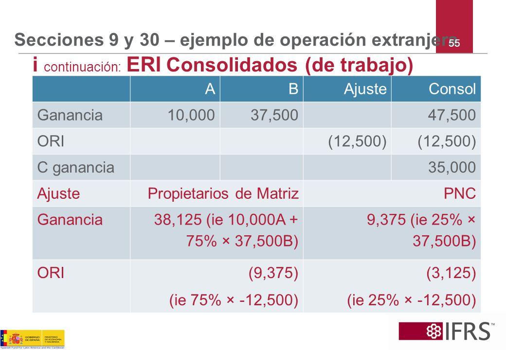Secciones 9 y 30 – ejemplo de operación extranjera i continuación: ERI Consolidados (de trabajo) 55 ABAjusteConsol Ganancia10,00037,50047,500 ORI(12,5