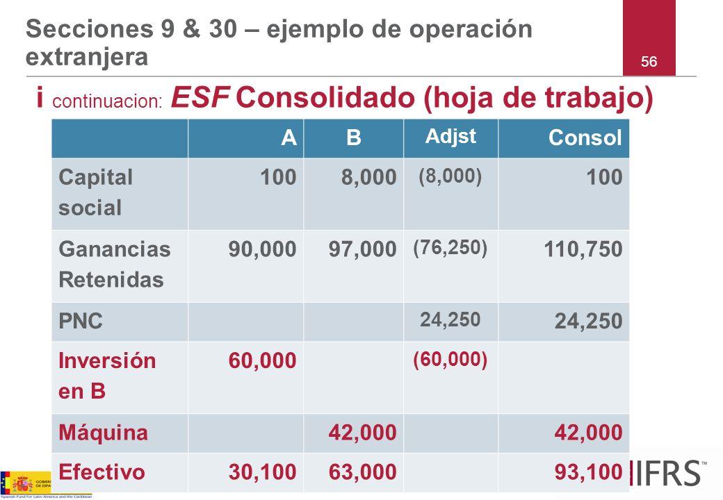 Secciones 9 & 30 – ejemplo de operación extranjera i continuacion: ESF Consolidado (hoja de trabajo) 56 AB Adjst Consol Capital social 1008,000 (8,000