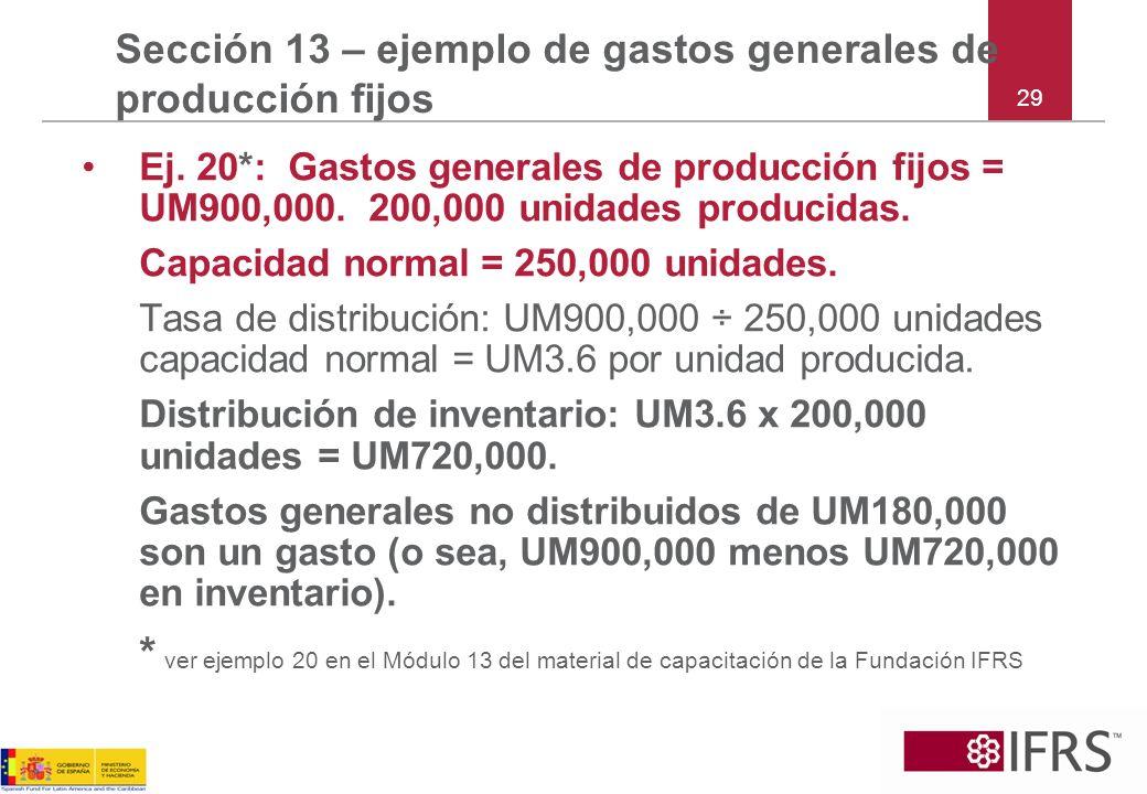 29 Sección 13 – ejemplo de gastos generales de producción fijos Ej. 20*: Gastos generales de producción fijos = UM900,000. 200,000 unidades producidas