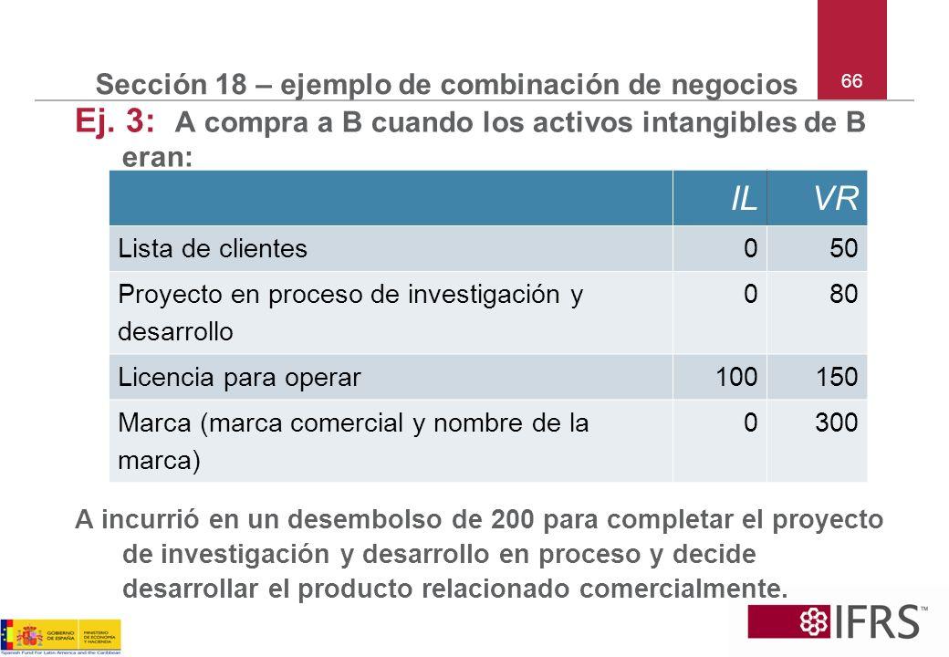66 Sección 18 – ejemplo de combinación de negocios Ej. 3: A compra a B cuando los activos intangibles de B eran: A incurrió en un desembolso de 200 pa