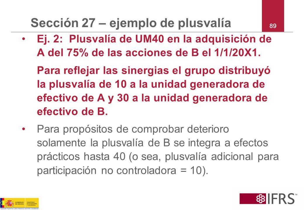 89 Sección 27 – ejemplo de plusvalía Ej. 2: Plusvalía de UM40 en la adquisición de A del 75% de las acciones de B el 1/1/20X1. Para reflejar las siner