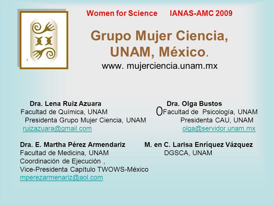 Women for Science IANAS-AMC 2009 Grupo Mujer Ciencia, UNAM, México. www. mujerciencia.unam.mx 0 Dra. Lena Ruiz AzuaraDra. Olga Bustos Facultad de Quím
