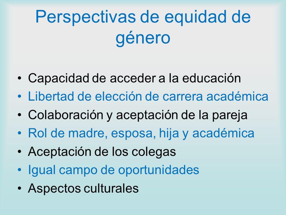 Perspectivas de equidad de género Capacidad de acceder a la educación Libertad de elección de carrera académica Colaboración y aceptación de la pareja