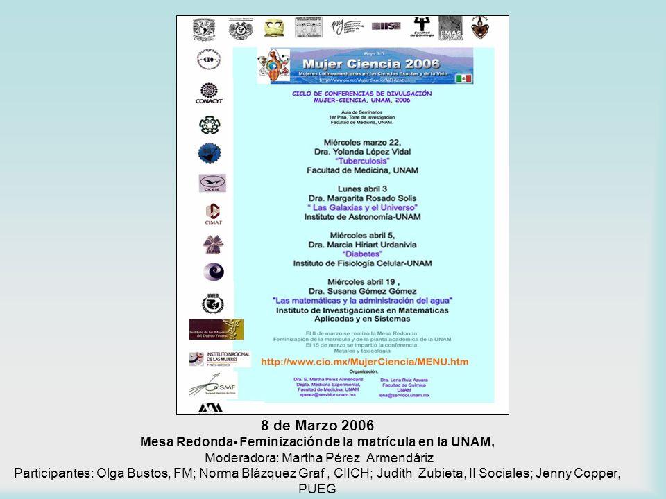 8 de Marzo 2006 Mesa Redonda- Feminización de la matrícula en la UNAM, Moderadora: Martha Pérez Armendáriz Participantes: Olga Bustos, FM; Norma Blázq