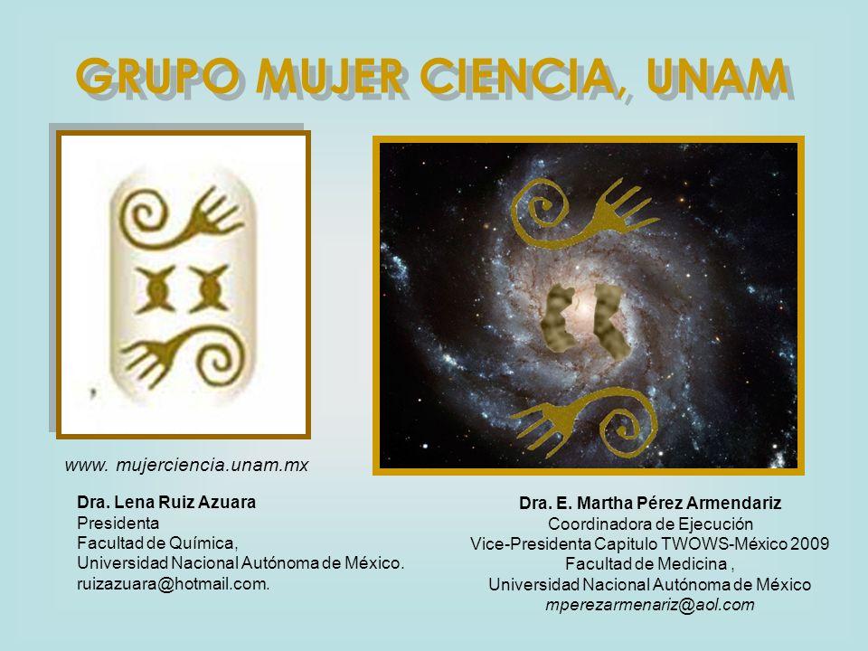 GRUPO MUJER CIENCIA, UNAM www. mujerciencia.unam.mx Dra. E. Martha Pérez Armendariz Coordinadora de Ejecución Vice-Presidenta Capitulo TWOWS-México 20