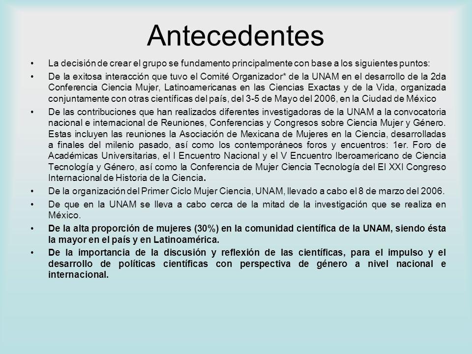 Conferencias, trabajos presentados y conclusiones de mesas Redondas y de trabajo presentadas en la 2da Conferencia Mujer Ciencia, Latinoamericanas en Las ciencias exactas y de la vida Ciudad de México, 3-5 mayo 2006