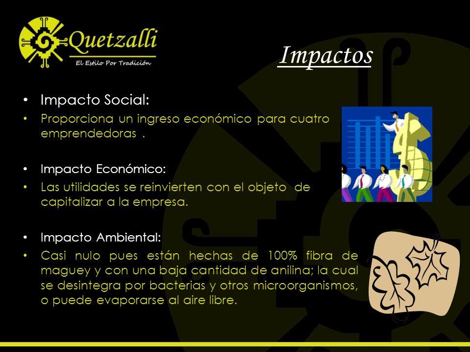Impactos Impacto Social: Proporciona un ingreso económico para cuatro emprendedoras. Impacto Económico: Las utilidades se reinvierten con el objeto de