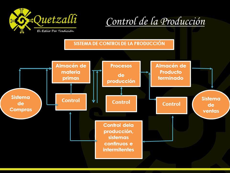 Control de la Producción SISTEMA DE CONTROL DE LA PRODUCCIÓN Almacén de materia primas Sistema de Compras Procesos de producción Procesos de producció