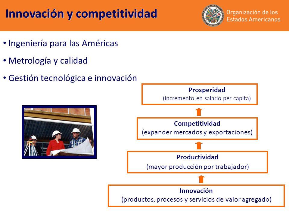 Ingeniería para las Américas Metrología y calidad Gestión tecnológica e innovación Innovación y competitividad Innovación (productos, procesos y servicios de valor agregado) Productividad (mayor producción por trabajador) Competitividad (expander mercados y exportaciones) Prosperidad (incremento en salario per capita)