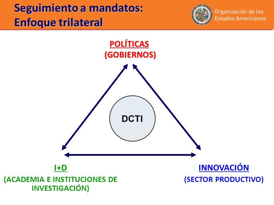 Seguimiento a mandatos: Enfoque trilateral INNOVACIÓN (SECTOR PRODUCTIVO) POLÍTICAS(GOBIERNOS) I+D (ACADEMIA E INSTITUCIONES DE INVESTIGACIÓN) DCTI