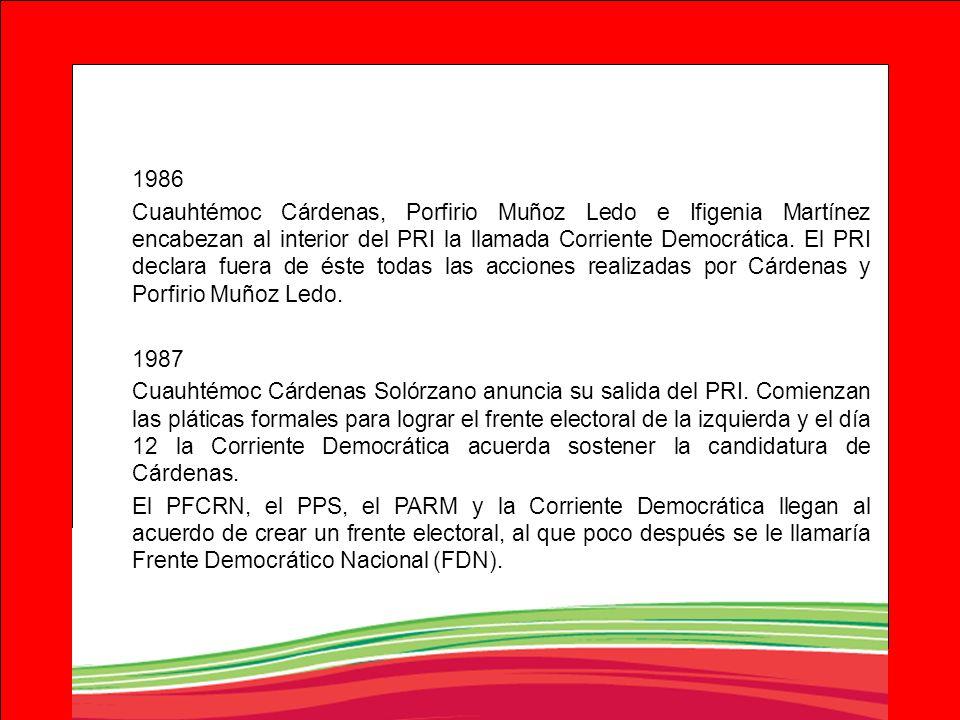 1986 Cuauhtémoc Cárdenas, Porfirio Muñoz Ledo e Ifigenia Martínez encabezan al interior del PRI la llamada Corriente Democrática. El PRI declara fuera