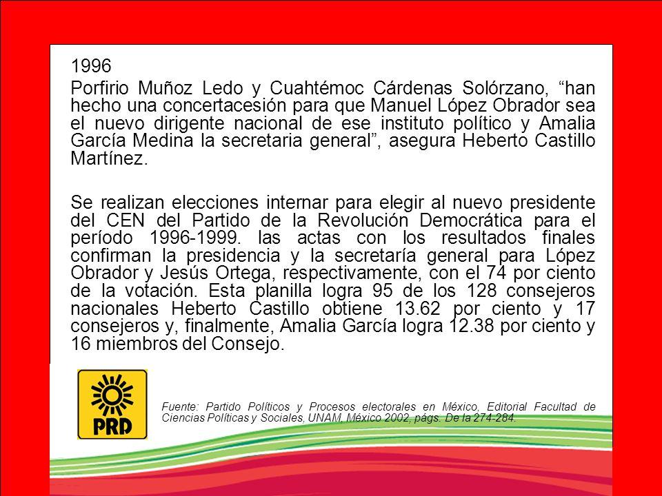 1996 Porfirio Muñoz Ledo y Cuahtémoc Cárdenas Solórzano, han hecho una concertacesión para que Manuel López Obrador sea el nuevo dirigente nacional de