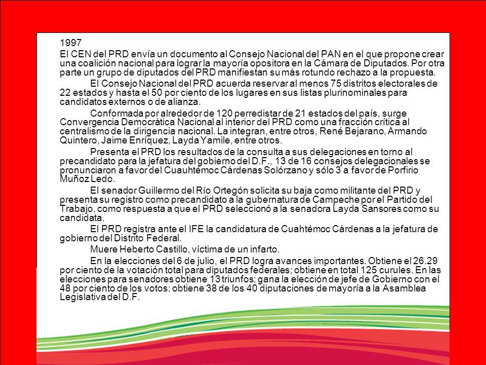 1997 El CEN del PRD envía un documento al Consejo Nacional del PAN en el que propone crear una coalición nacional para lograr la mayoría opositora en