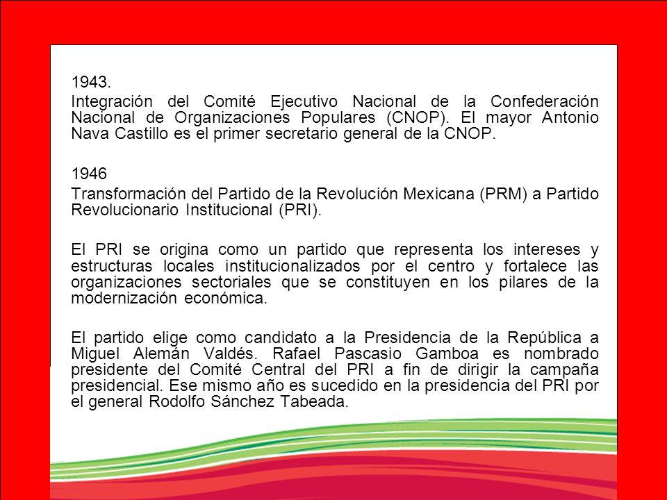 1943. Integración del Comité Ejecutivo Nacional de la Confederación Nacional de Organizaciones Populares (CNOP). El mayor Antonio Nava Castillo es el
