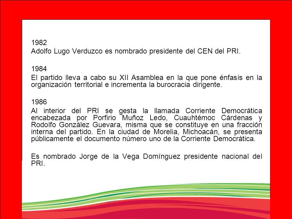 1982 Adolfo Lugo Verduzco es nombrado presidente del CEN del PRI. 1984 El partido lleva a cabo su XII Asamblea en la que pone énfasis en la organizaci