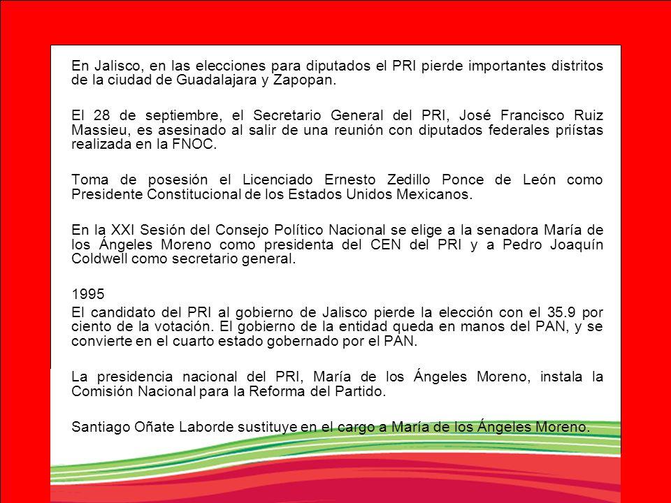 En Jalisco, en las elecciones para diputados el PRI pierde importantes distritos de la ciudad de Guadalajara y Zapopan. El 28 de septiembre, el Secret