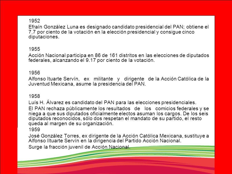 1952 Efraín González Luna es designado candidato presidencial del PAN; obtiene el 7.7 por ciento de la votación en la elección presidencial y consigue