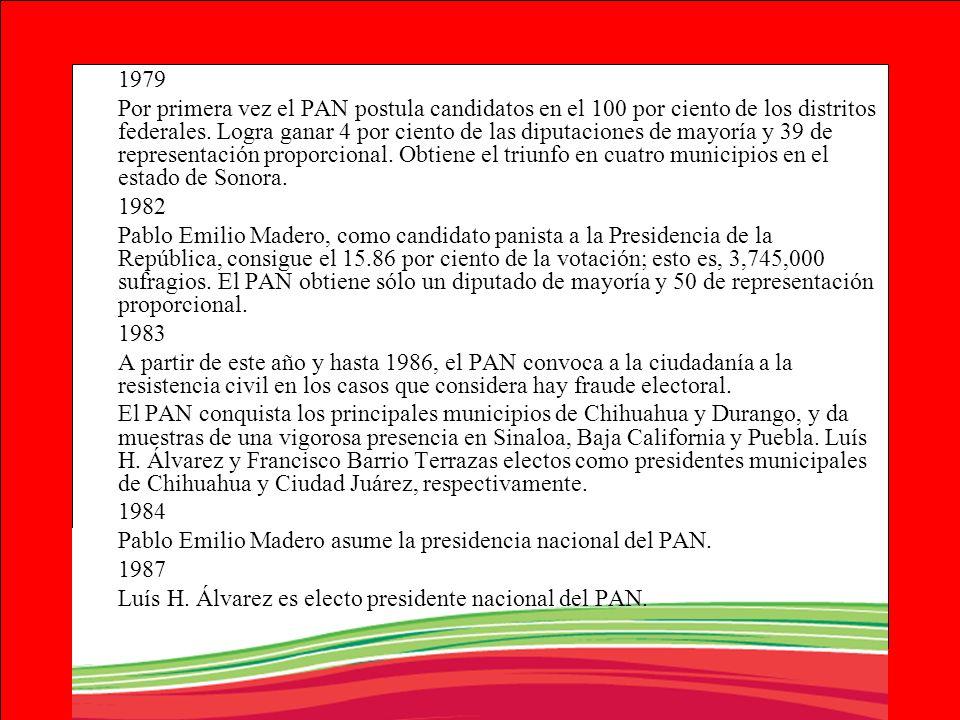 1979 Por primera vez el PAN postula candidatos en el 100 por ciento de los distritos federales. Logra ganar 4 por ciento de las diputaciones de mayorí