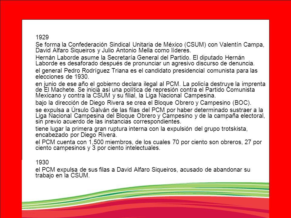 1929 Se forma la Confederación Sindical Unitaria de México (CSUM) con Valentín Campa, David Alfaro Siqueiros y Julio Antonio Mella como líderes. Herná