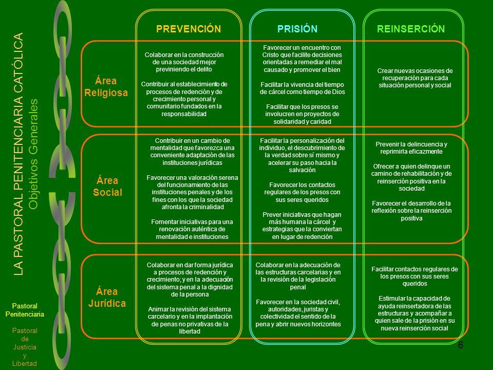 6 Pastoral Penitenciaria Pastoral de Justicia y Libertad LA PASTORAL PENITENCIARIA CATÓLICA Objetivos Generales Colaborar en la construcción de una so
