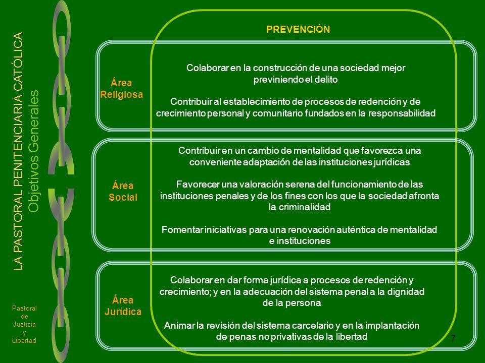 7 Pastoral de Justicia y Libertad LA PASTORAL PENITENCIARIA CATÓLICA Objetivos Generales Colaborar en la construcción de una sociedad mejor previniend
