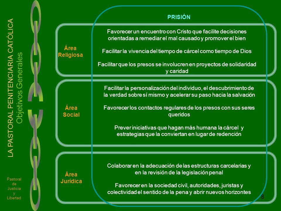 8 Pastoral de Justicia y Libertad LA PASTORAL PENITENCIARIA CATÓLICA Objetivos Generales Facilitar la personalización del individuo, el descubrimiento
