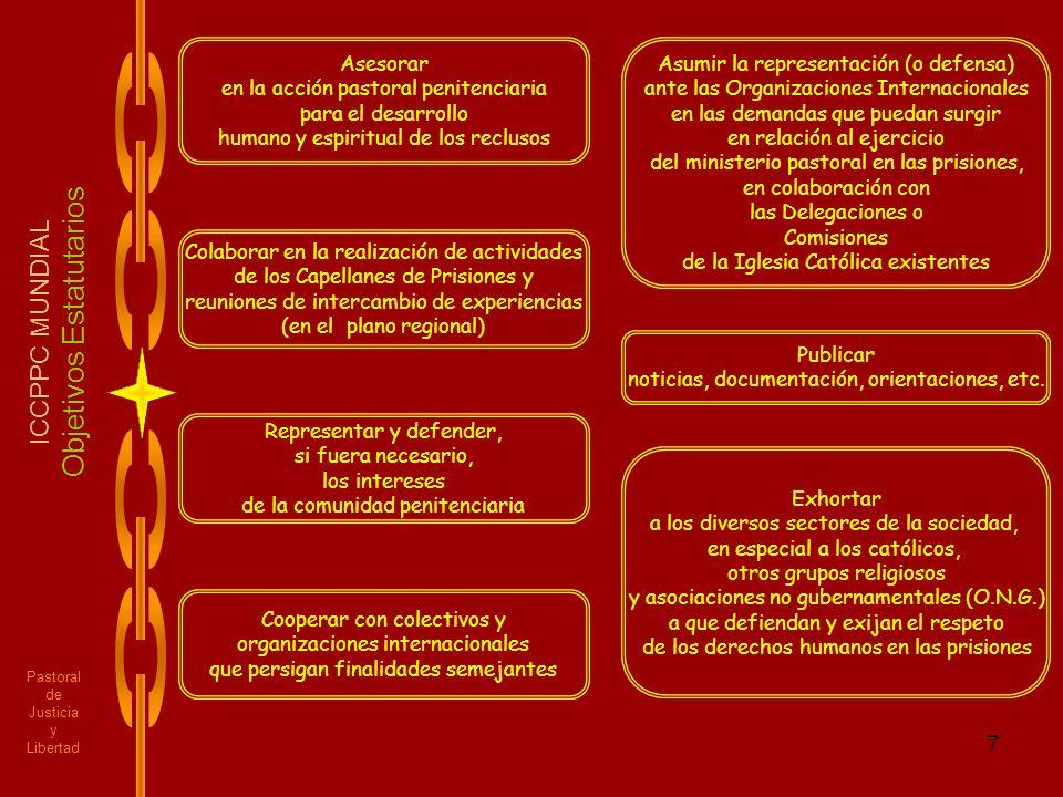 7 Pastoral de Justicia y Libertad ICCPPC MUNDIAL Objetivos Estatutarios Asesorar en la acción pastoral penitenciaria para el desarrollo humano y espir