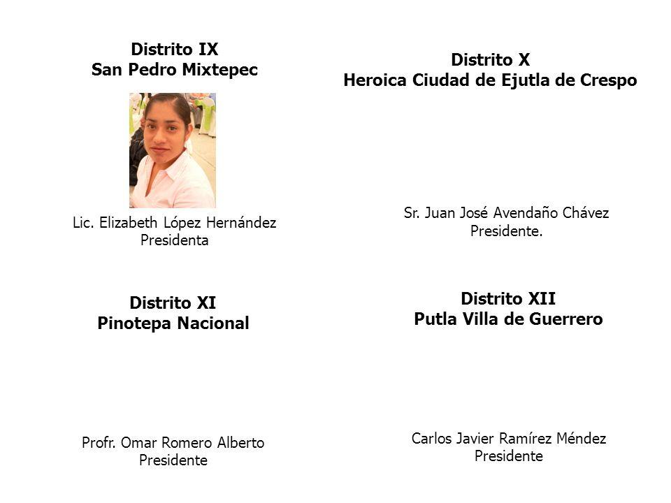 Distrito IX San Pedro Mixtepec Lic. Elizabeth López Hernández Presidenta Distrito X Heroica Ciudad de Ejutla de Crespo Distrito XI Pinotepa Nacional P